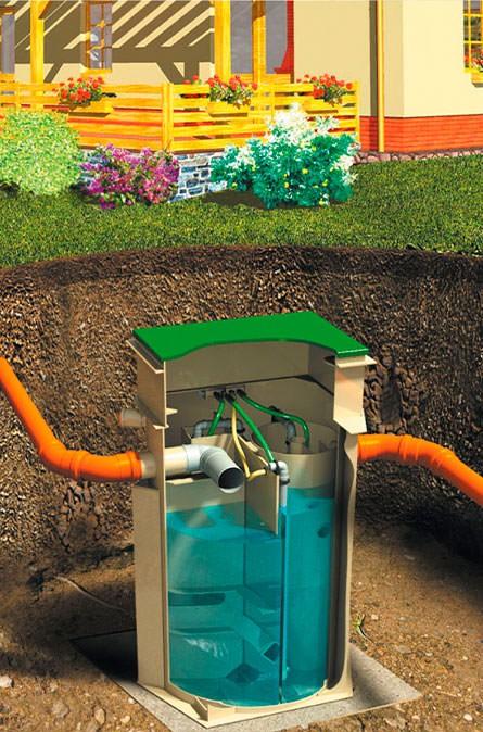 Как мы устанавливаем очистные станции в Серебряно-Прудском районе